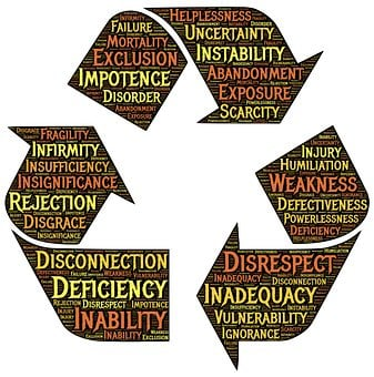 Recycle, Insecurity, Negativity, Loop