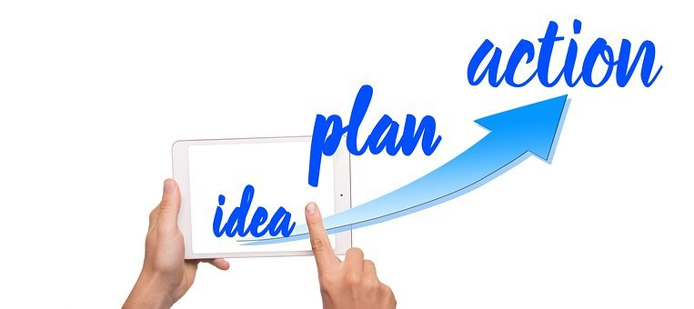 Idea, Plan, Action, Success, Concept