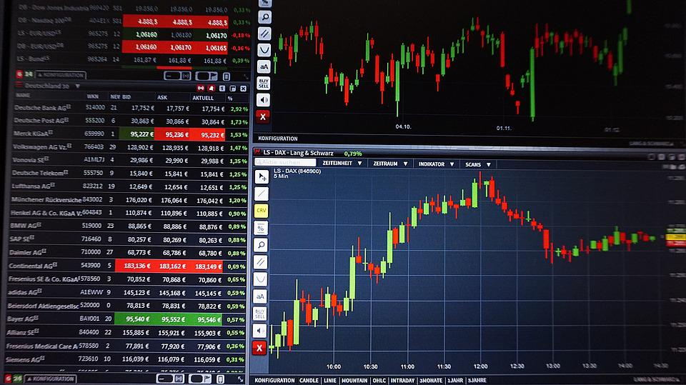 Bagan, Perdagangan, Program, Forex, Analisis, Saham