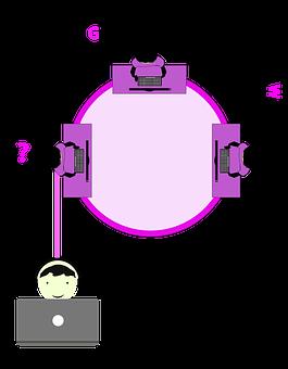 web design Vadodara