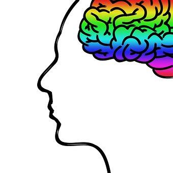 Cabeça, Cérebro, Pensamentos