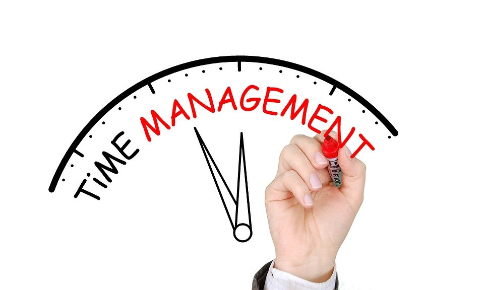 Time Management Business Planning Time Management