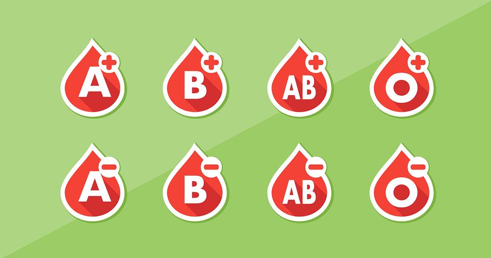 Blood, Blood Type, List, Health, Medical, Medicine