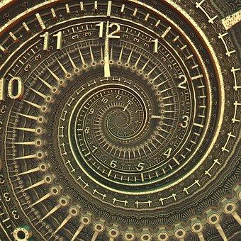 Time Machine, Clock, Teleport, Mechanism