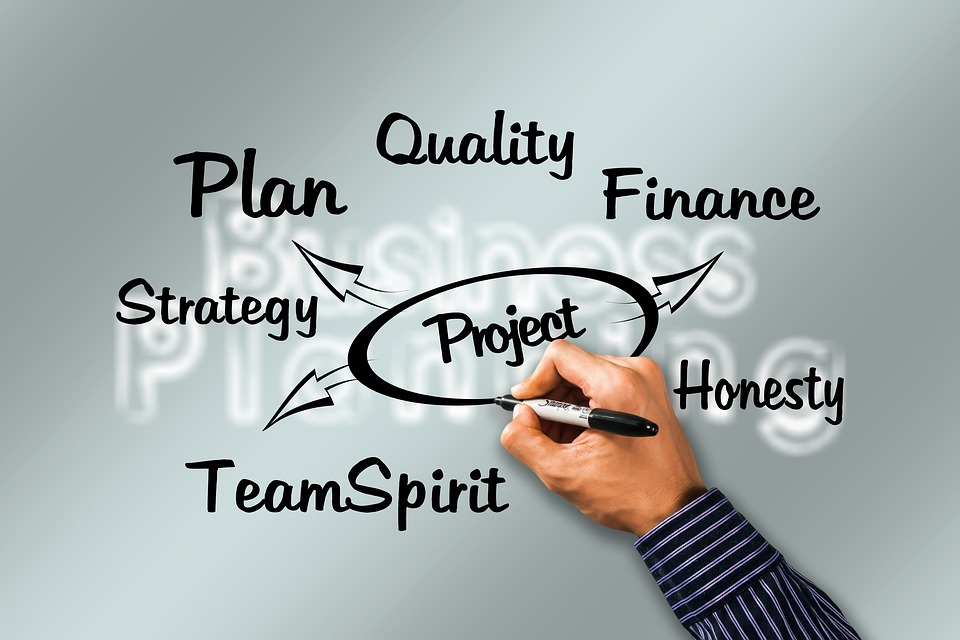 Network, Round, Project, Plan, Quality, Finance, Team