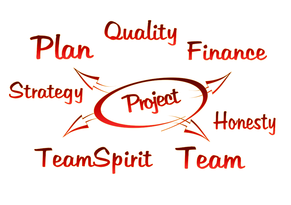 project plan planning  u00b7 free image on pixabay