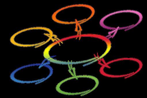 Network, Round, Hand, Write, Circle