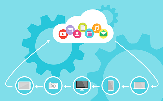 Cloud Computing Cloud Device Data Media Di