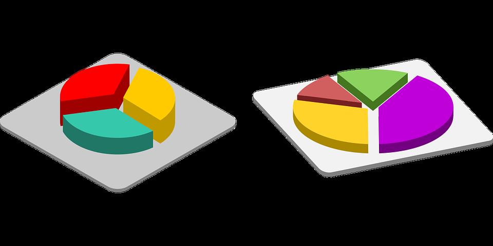 Chart, Pie Charts, Diagram, 3D, Financial