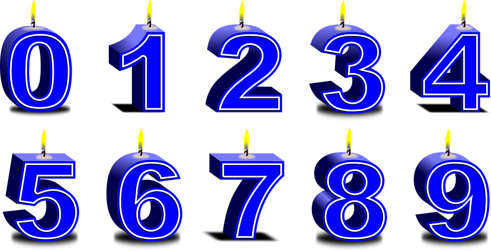 Numbers Candles Birthday Party Anniversary Digits