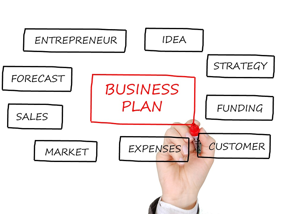 Business Plan Planning  Free Image On Pixabay