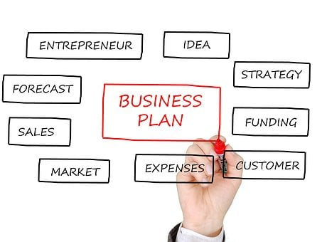 Cow farm business plan