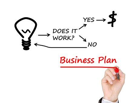 Business Plan, Business Planning