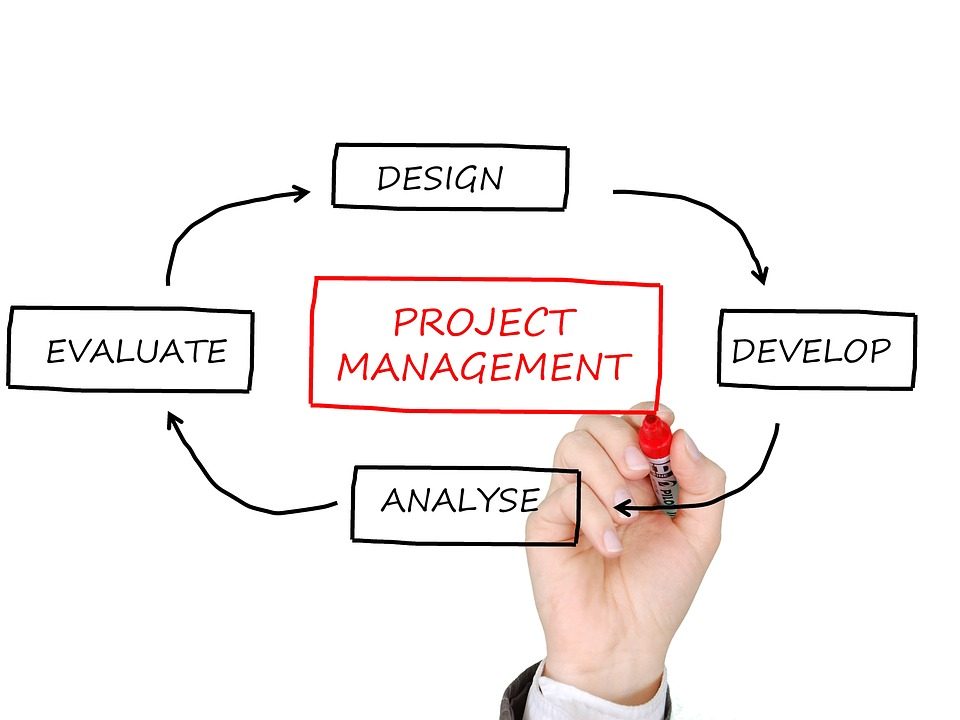 Project Management Business  Free Image On Pixabay