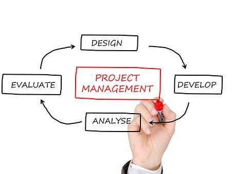 Project Management, Business Planning