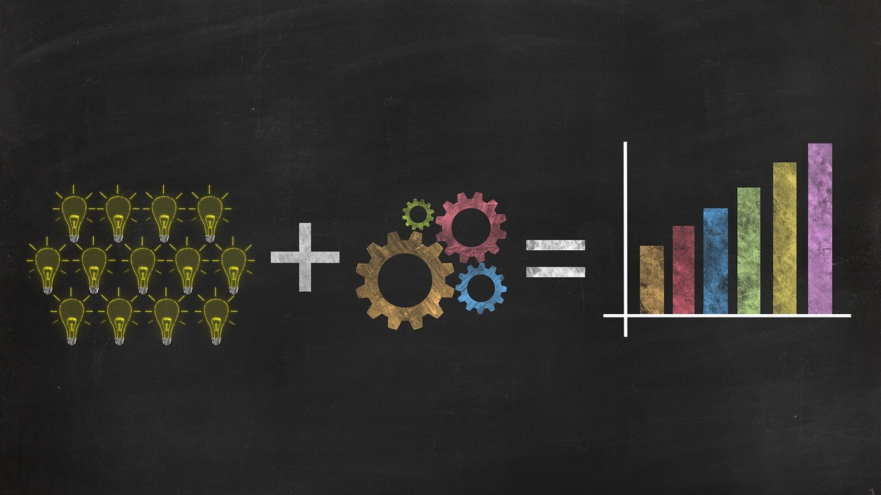 Progress and efficiency - industrializations' keywords.