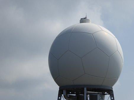 Radar, Weather, Sphere, Technique