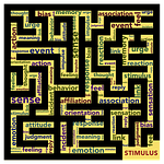 mindset, stimulus, response