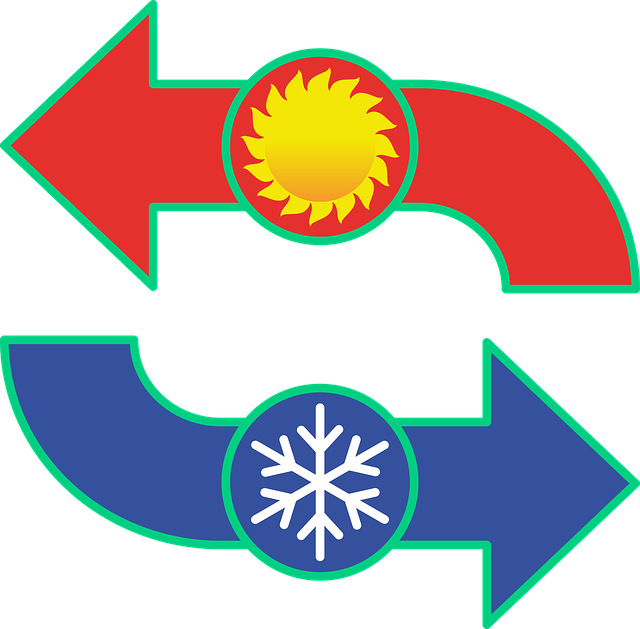 Heating And Cooling Companies