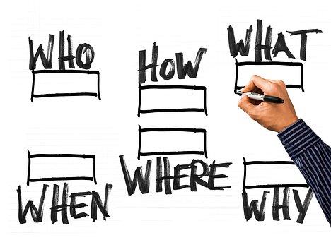 質問, 誰, 何, どのように, なぜ, どこ, ビジネス, 計画, 組織
