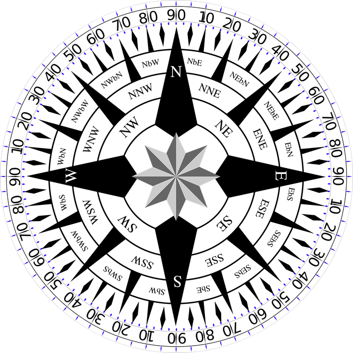 Symbol Wind Rose Free Vector Graphic On Pixabay