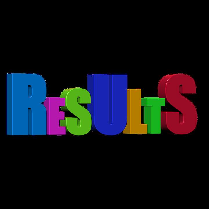 Resultat Ergebnis