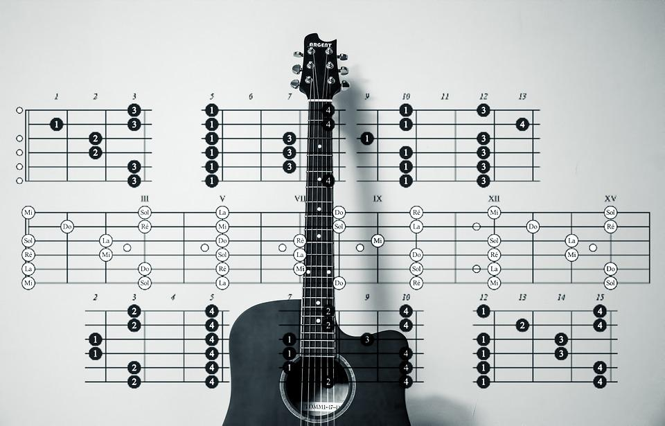 Guitar Chords Free Photo On Pixabay
