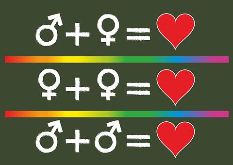 Antes, Amor, Gay, Lésbica, Homem, Mulher