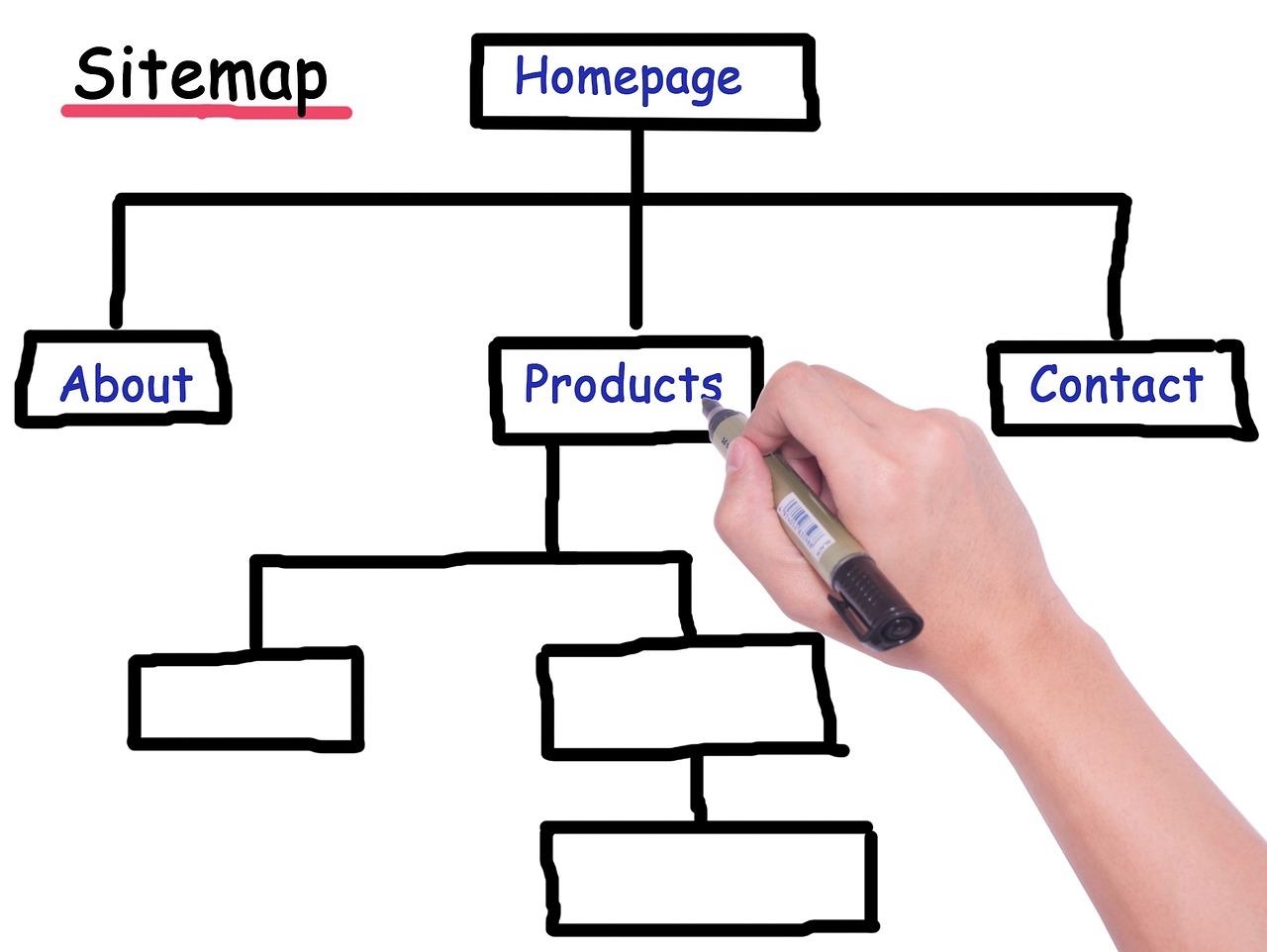 Сайт создания sitemap создание сайта с ssl сертификатом