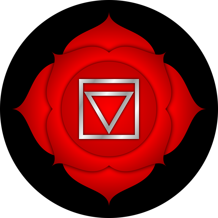 Root Chakra, trendingdiary.com