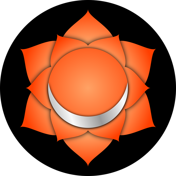 Sacral, Chakra, Energy trendingdiary.com