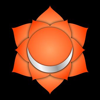 Sacral, Chakra, Energy, Chi, Spiritual
