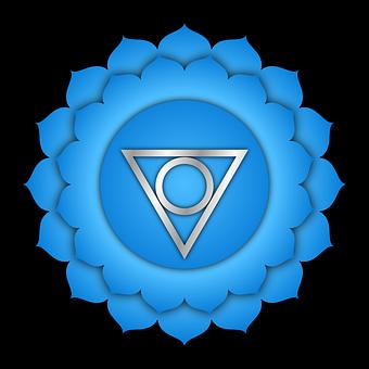 Throat, Chakra, Chi, Energy, Spiritual
