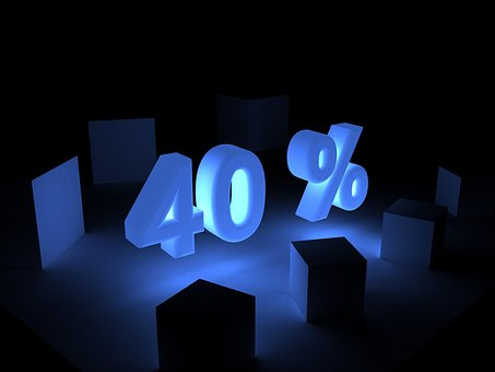 Percent, Discount, Adoption Statistics
