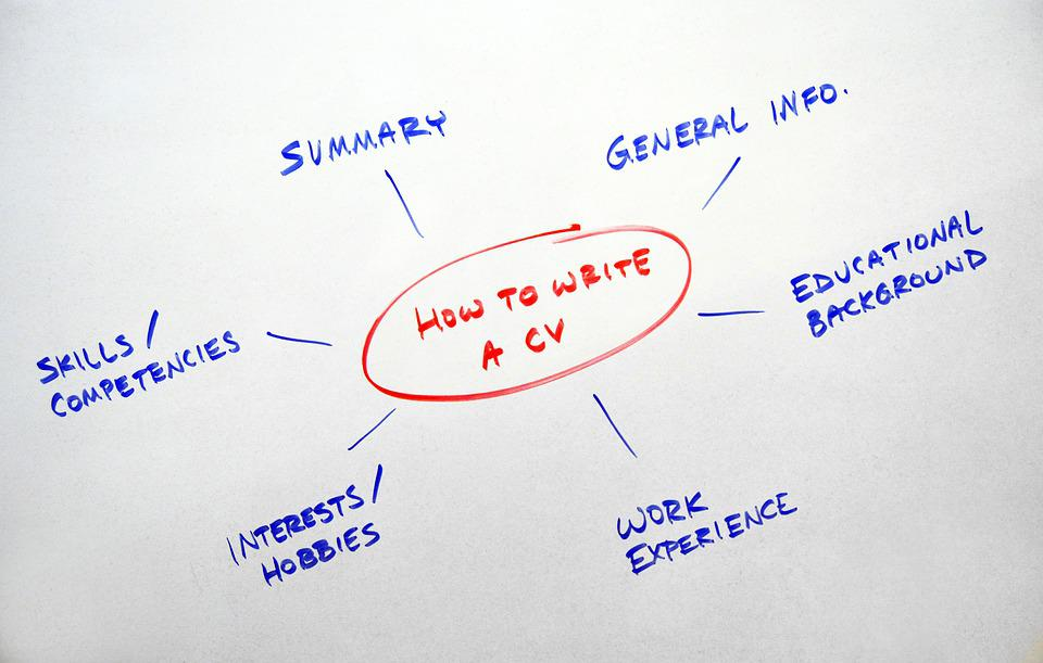 how to write a Cv, Flowchart, 4. Providing Unnecessary information