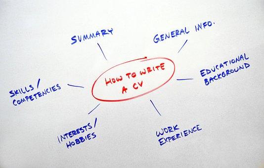 Cv, Flowchart, Whiteboard, White, Board