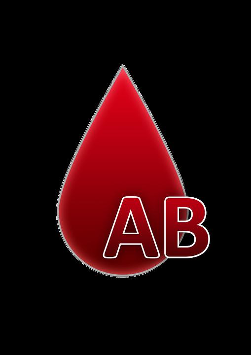 Ilustrasi Gratis Golongan Darah Ab Gambar Setetes Donor Animasi