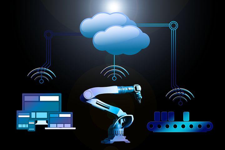 工业互联网发展前景及现状