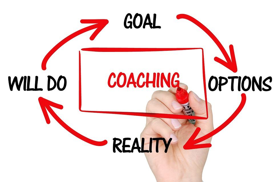 Coaching, Formation, Mentorat, D'Affaires, L'Éducation