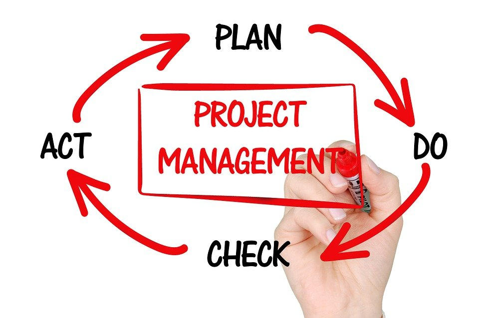 Project Management Planning  Free Photo On Pixabay