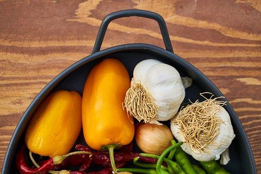 Как потребители влияют на рынки продовольствия