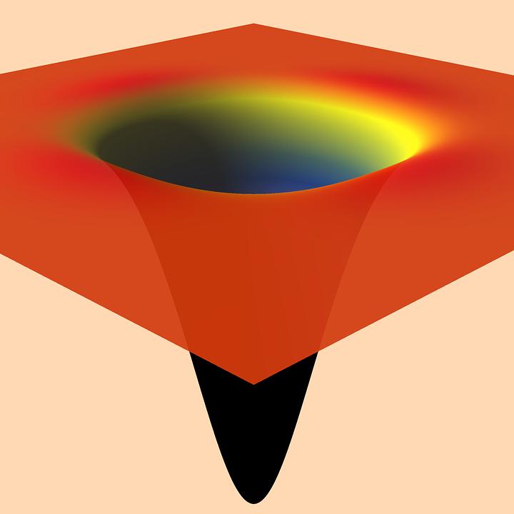 数学 表面プロット 最小化 · Pix...