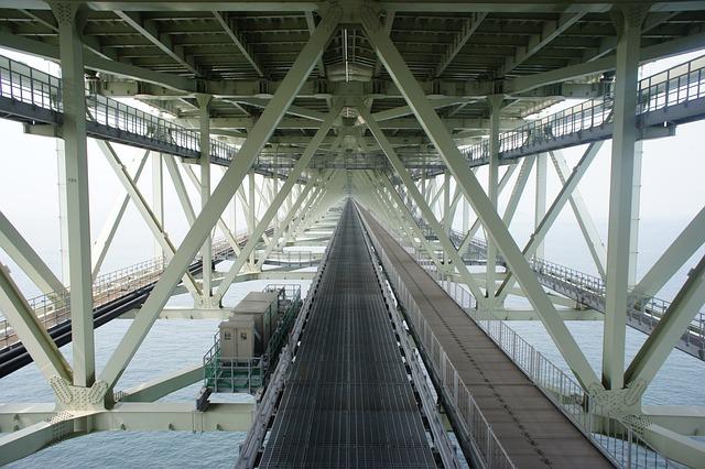 明石海峡大橋, 淡路島, 神戸, 跳ね橋, 明石海峡大