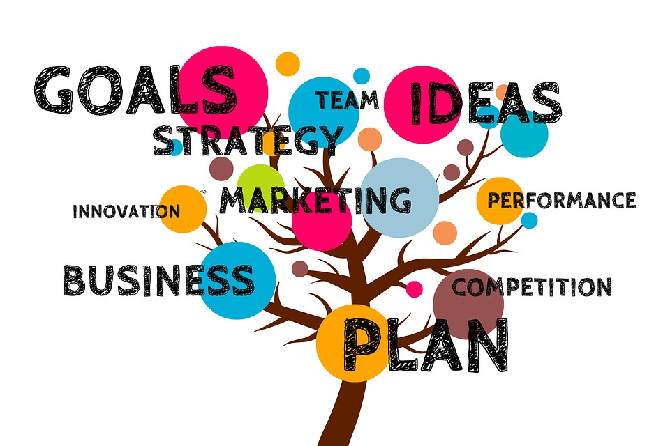 Business Plan Tree - Free image on Pixabay