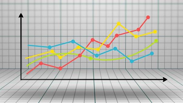 Graphique, Diagramme, La Croissance
