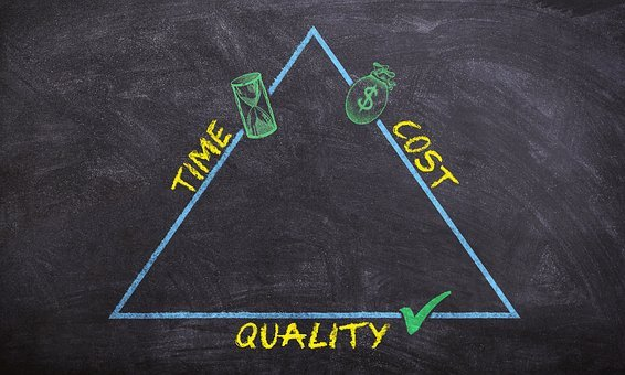 Triangle, Quality, Time, Cost