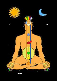 Chakra, Energy Centres, Body, Center
