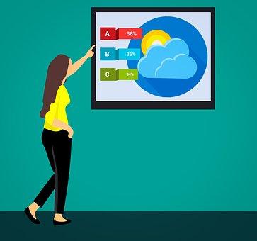 Clima, Tv, Previsión, Informe, Niña