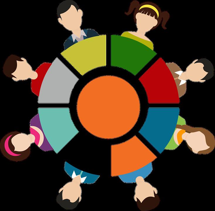 Arten der Kundenbindung