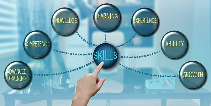 Skills, Competence, Knowledge, Success